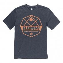 Element Dome